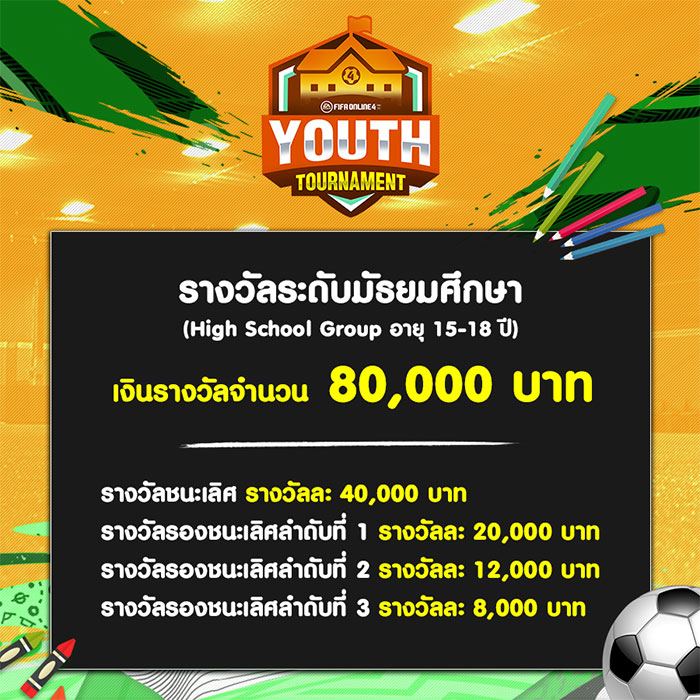 FIFA Online 4 Youth Tournament - 4